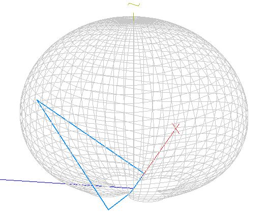 Diagramme de rayonnement à 7MHz