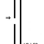 Antenne multibande à résonateur couplé