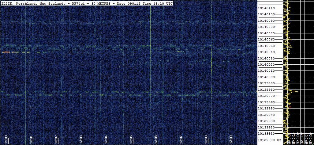 QRSS 10s avec 100mW