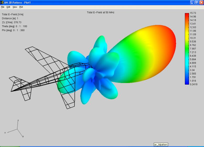 Modélisation antenne avion