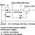 Un peu plus sur les récepteur à cristal