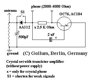 Récepteur à galène à transistor germanium