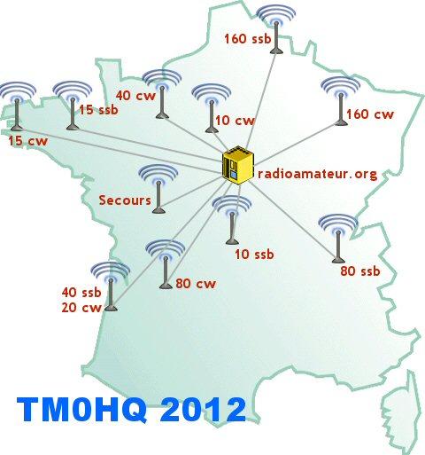 Stations TM0HQ 2012