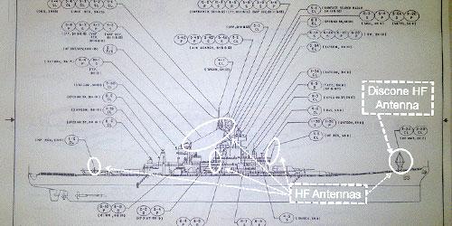 Plan USS Missouri antennes