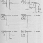 Construire des filtres coupe-bande en câbles coaxiaux (stubs) [MAJ]