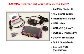 Kit AM335x TI détails
