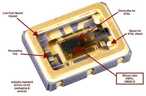Intérieur Si570 - Photo http://hifiduino.wordpress.com/2012/10/17/inside-the-silicon-labs-si570-programmable-xo/