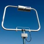 Accessoires et antennes INAC-Radio
