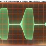 Forme enveloppe Signal télégraphie IC-7100 par VA7OJ