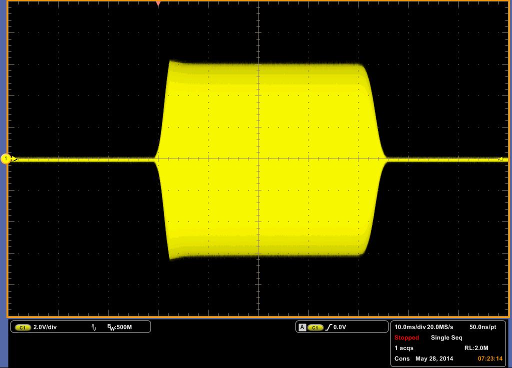 DK5TX mesures TS590s modifié RiseTime 6ms