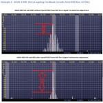 Algorithme PureSignal correction ANAN100 KC9XG