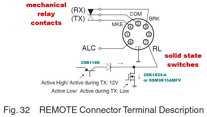Détails connecteur REMOTE Kenwood TS-590 TS-990 RIn JG1GVX