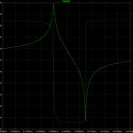 Comment concevoir ses filtres à Quartz, un peu de théorie par W3JDR