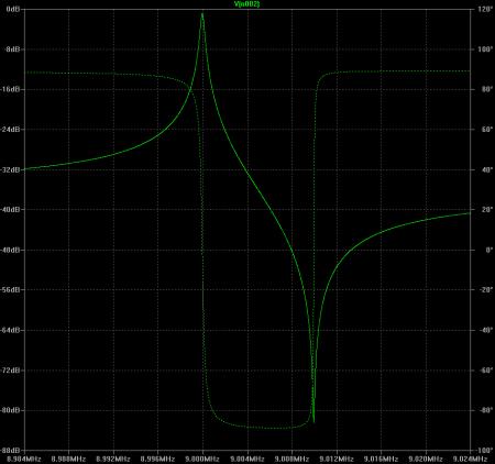 W3JDR, trace quarts 9 MHz
