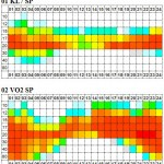 VOACAP Propagation Planner by zones - OH6BG