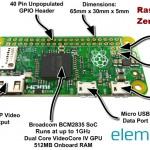 Le Raspberry Pi Zero pour seulement 5 USD